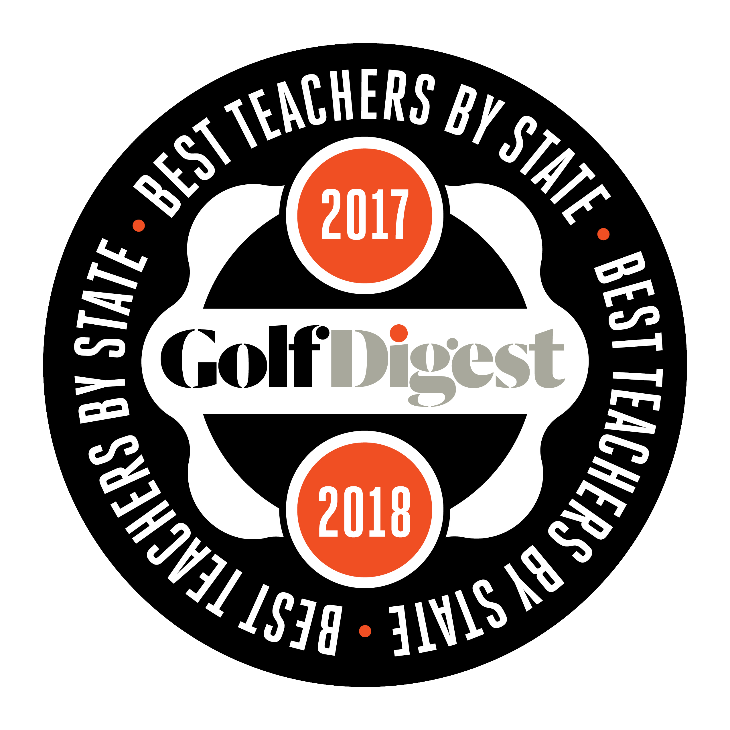 Golf Digest Best Teacher In State-Michigan