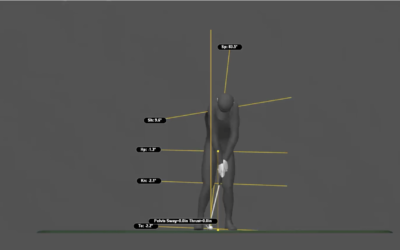 Center of Your Pelvis & Short Game